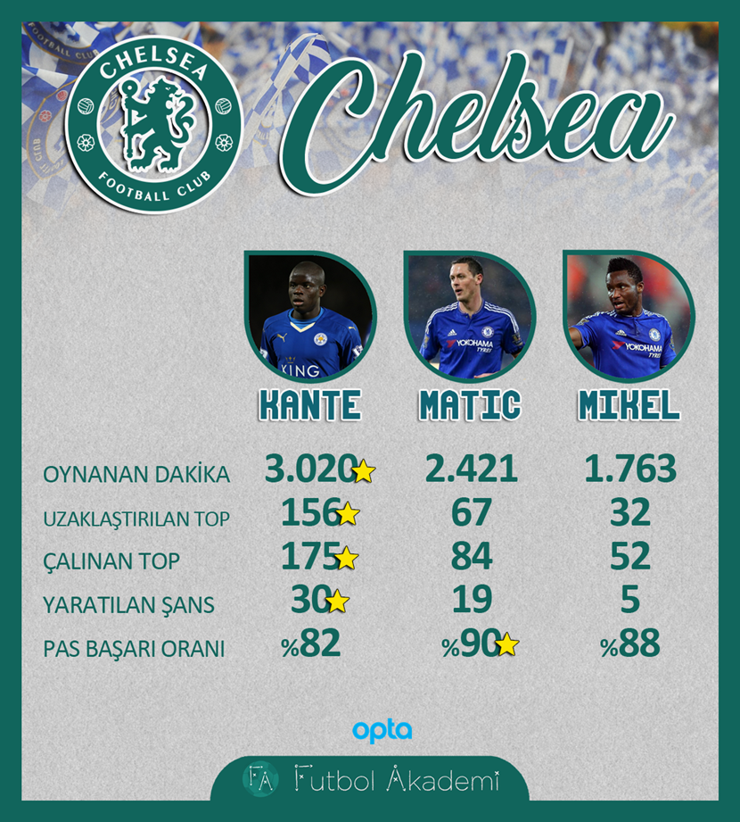 kante-matic-mikel (1)