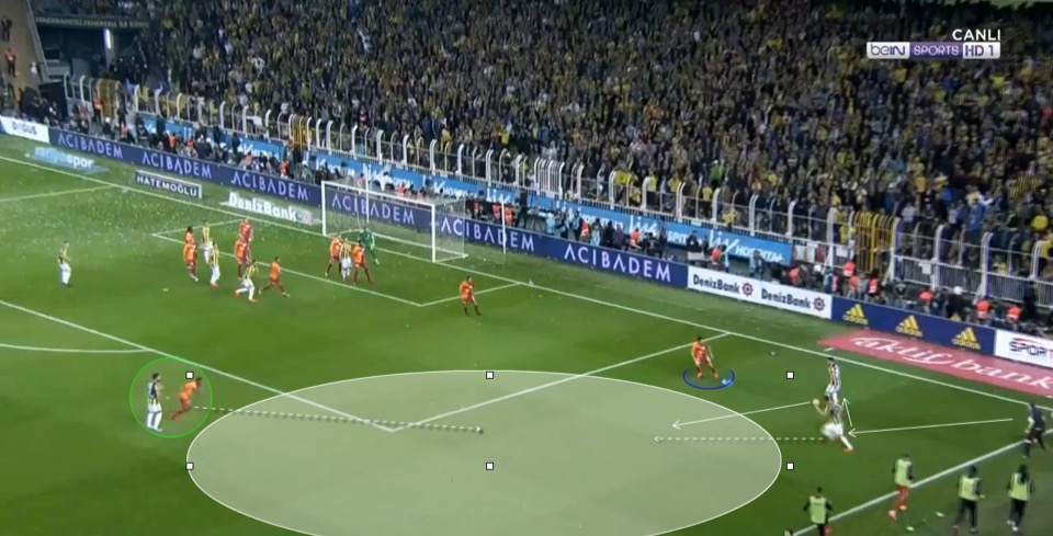 Futbol Akademi Why Fenerbahce took the corner kicks with