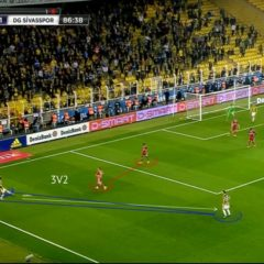 Why Fenerbahce took the corner kicks with two players?