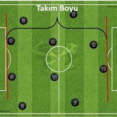 Günümüz Futbolunda Takım Olmak