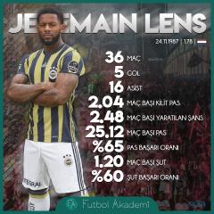 Jeremain Lens'in 16/17 sezonu istatistikleri