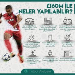 £160M ile neler yapılabilir?