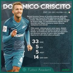 BİR ŞANS DAHA | Domenico Criscito