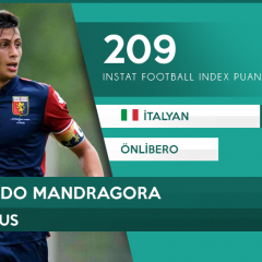 GÖZÜM ÜZERİNDE | Rolando Mandragora