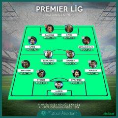 Premier Lig'de 9. haftanın 11'i