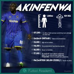 Futbolcuların en güçlüsü: Akinfenwa