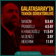 Galatasaray'daki Zaman Aşımı