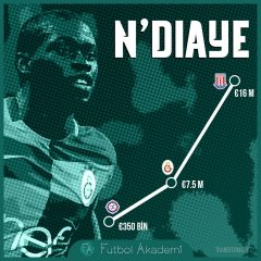 Badou N'Diaye'nin yükselişi