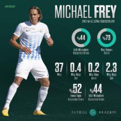 Fenerbahçe'nin yeni golcüsü Frey