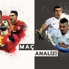 Analiz | Galatasaray 3-4 Çaykur Rizespor